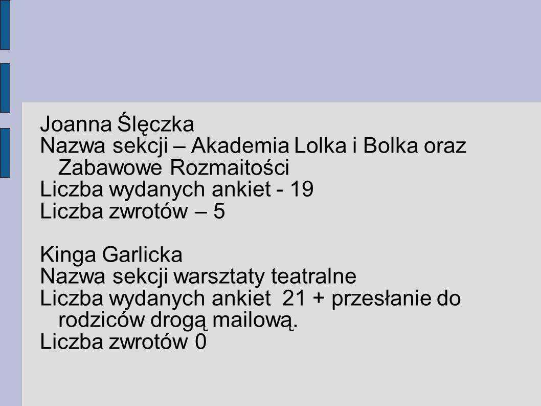 Joanna Ślęczka Nazwa sekcji – Akademia Lolka i Bolka oraz Zabawowe Rozmaitości Liczba wydanych ankiet - 19 Liczba zwrotów – 5 Kinga Garlicka Nazwa sek