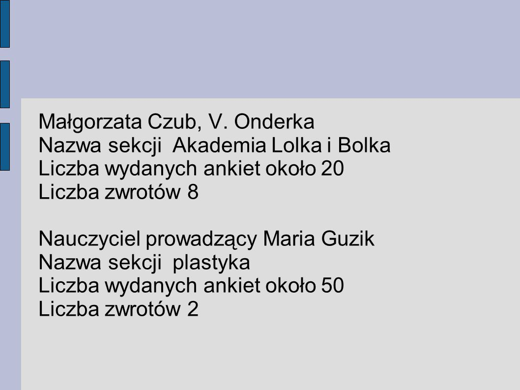 Małgorzata Czub, V. Onderka Nazwa sekcji Akademia Lolka i Bolka Liczba wydanych ankiet około 20 Liczba zwrotów 8 Nauczyciel prowadzący Maria Guzik Naz