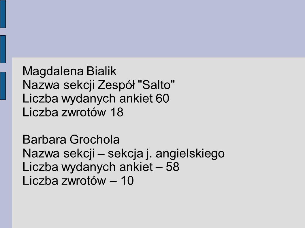 Magdalena Bialik Nazwa sekcji Zespół