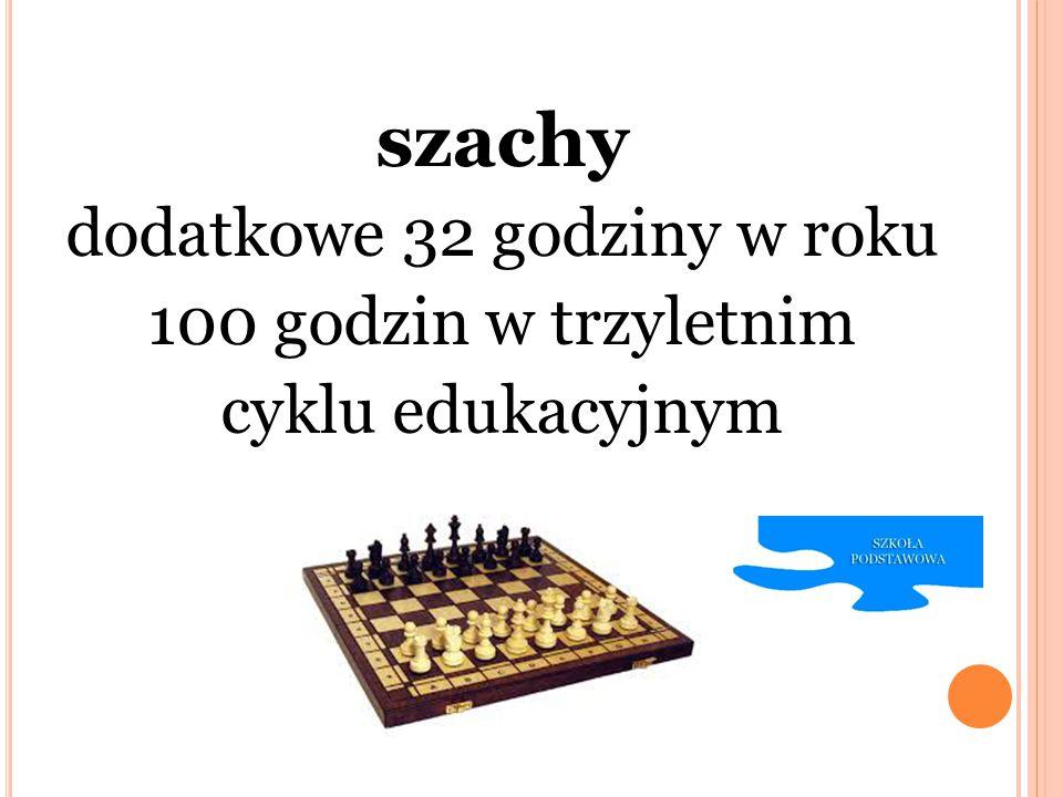 szachy dodatkowe 32 godziny w roku 100 godzin w trzyletnim cyklu edukacyjnym