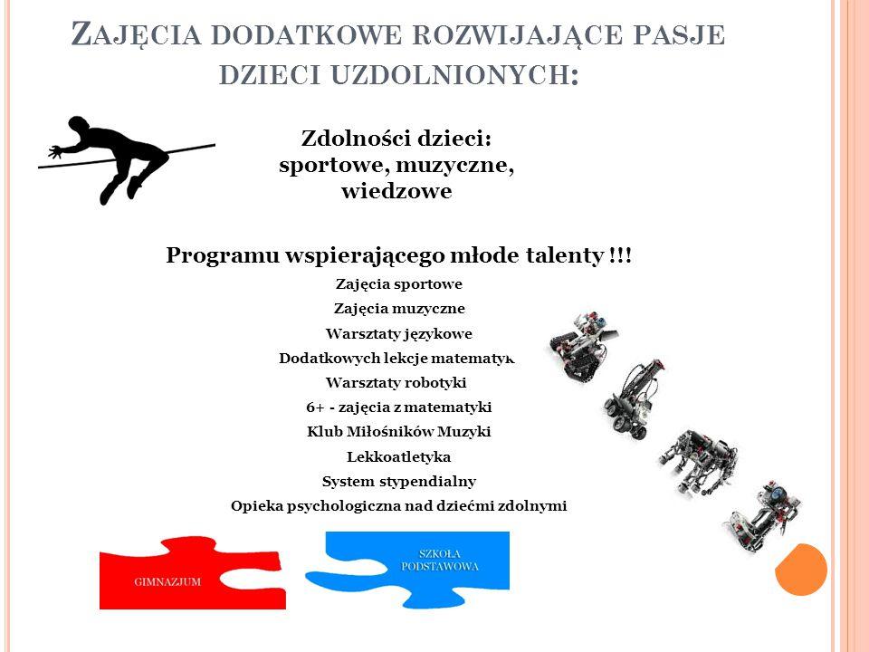 Z AJĘCIA DODATKOWE ROZWIJAJĄCE PASJE DZIECI UZDOLNIONYCH : Programu wspierającego młode talenty !!! Zajęcia sportowe Zajęcia muzyczne Warsztaty języko