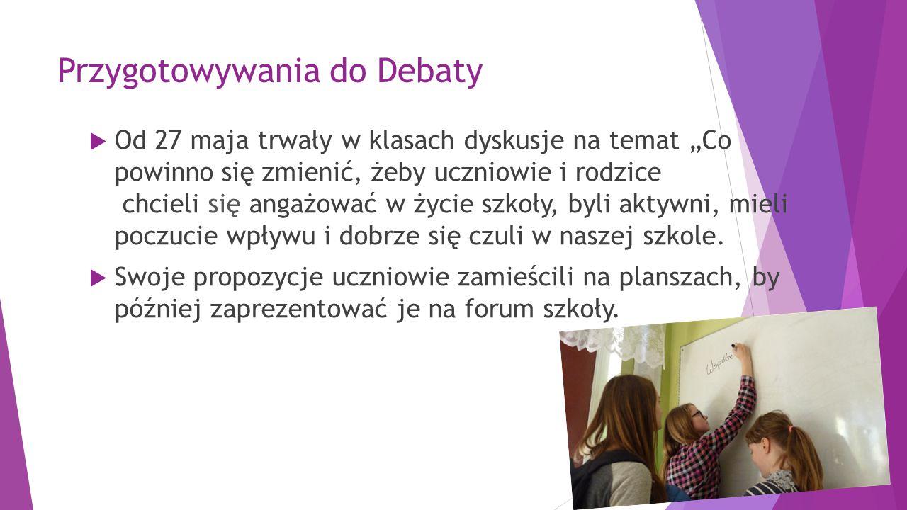 """Debata szkolna """"SZKOŁA WSPÓŁPRACY Szkoła Podstawowa w Okonku"""