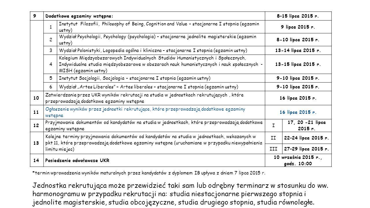 9Dodatkowe egzaminy wstępne:8–15 lipca 2015 r. 1 Instytut Filozofii, Philosophy of Being, Cognition and Value – stacjonarne I stopnia (egzamin ustny)