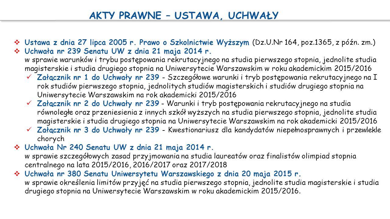 AKTY PRAWNE - ZARZĄDZENIA  Zarządzenie nr 9 Rektora Uniwersytetu Warszawskiego z dnia 28 stycznia 2015 r.