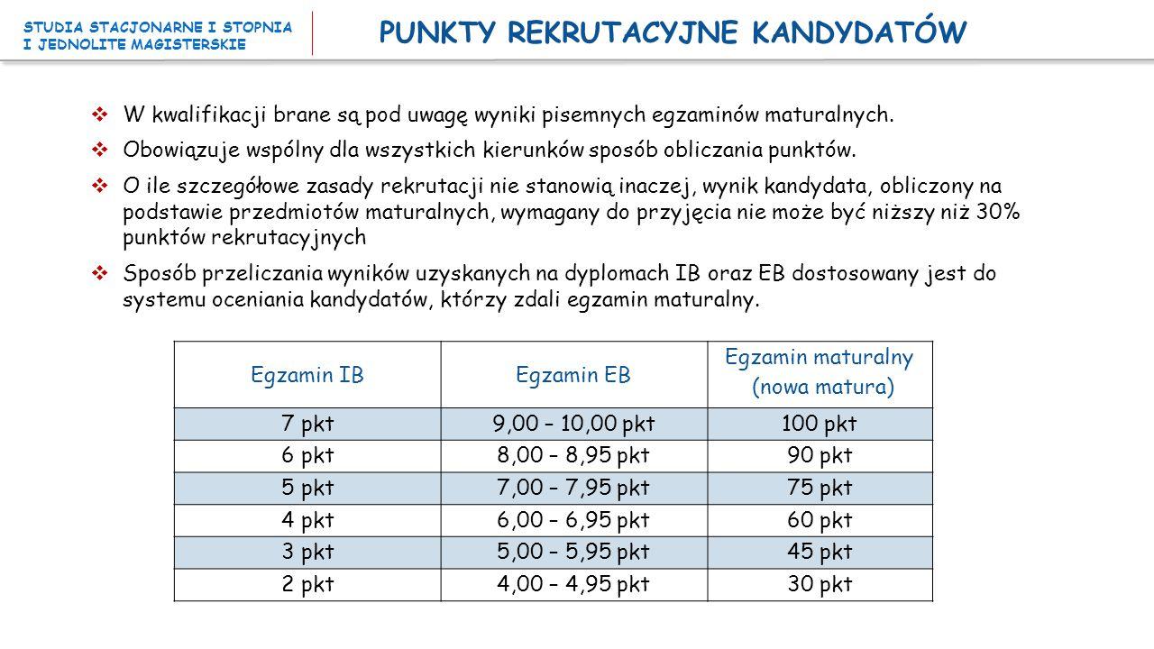 PUNKTY REKRUTACYJNE KANDYDATÓW Przedmiot wymagany lub punktowany P - Język polski p.