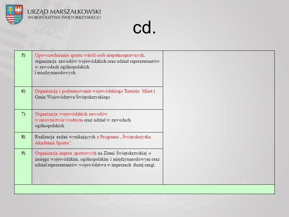 cd. 5)Upowszechnianie sportu wśród osób niepełnosprawnych, organizacja zawodów wojewódzkich oraz udział reprezentantów w zawodach ogólnopolskich i mię