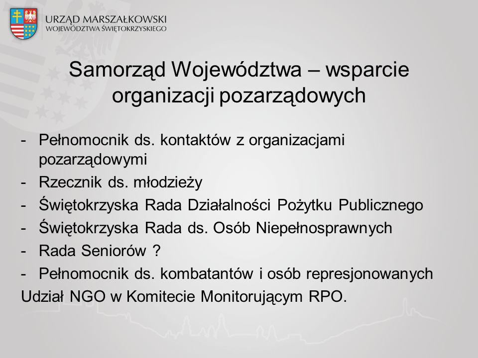 Samorząd Województwa – wsparcie organizacji pozarządowych -Pełnomocnik ds.