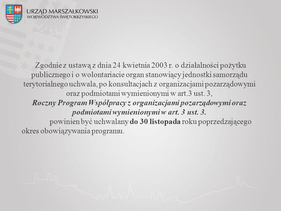 Zgodnie z ustawą z dnia 24 kwietnia 2003 r.