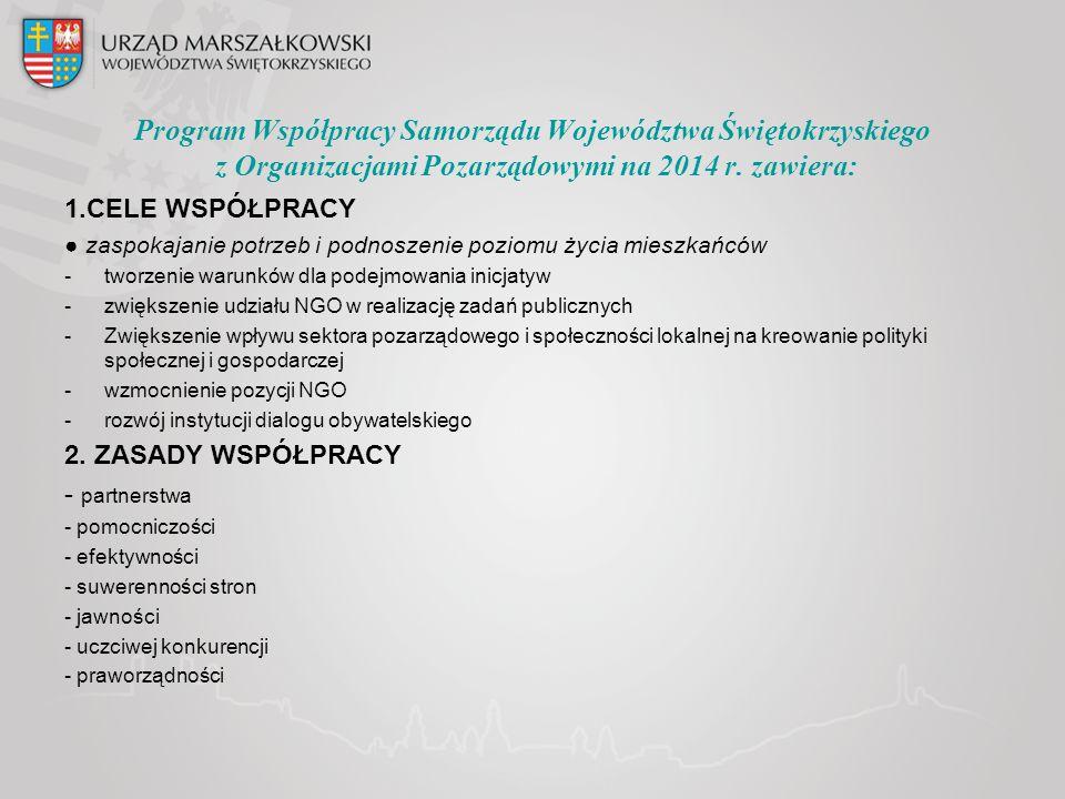 Program Współpracy Samorządu Województwa Świętokrzyskiego z Organizacjami Pozarządowymi na 2014 r.