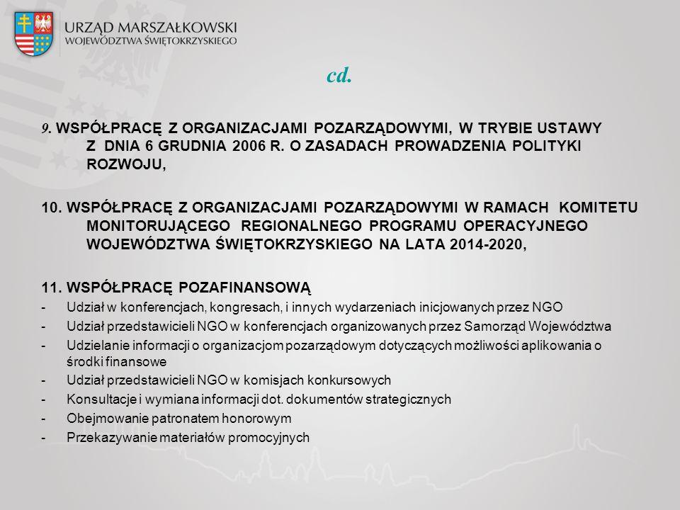 cd.9. WSPÓŁPRACĘ Z ORGANIZACJAMI POZARZĄDOWYMI, W TRYBIE USTAWY Z DNIA 6 GRUDNIA 2006 R.