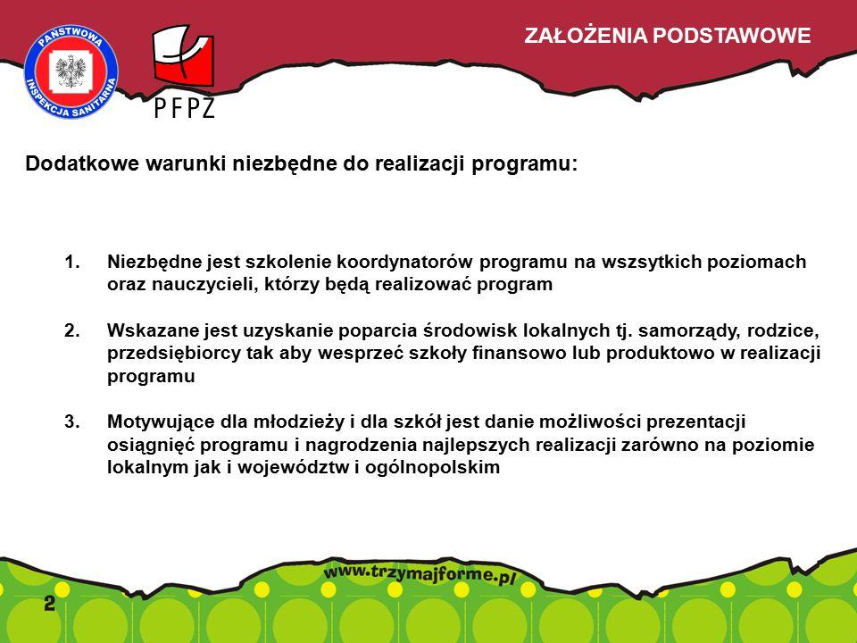 ZAŁOŻENIA PODSTAWOWE Dodatkowe warunki niezbędne do realizacji programu: 1.Niezbędne jest szkolenie koordynatorów programu na wszsytkich poziomach ora