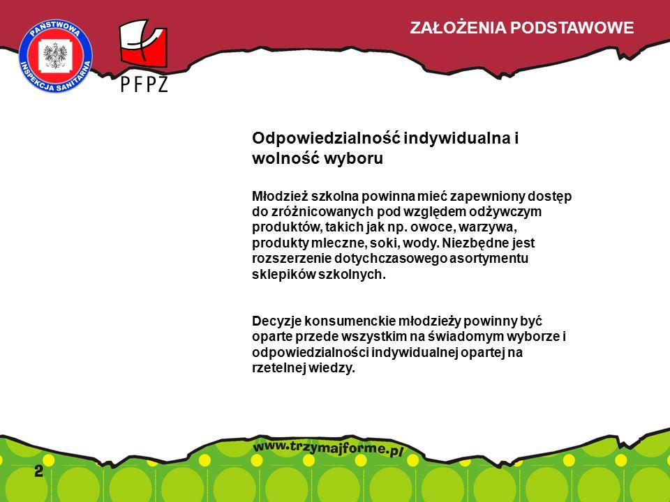 Odpowiedzialność indywidualna i wolność wyboru Młodzież szkolna powinna mieć zapewniony dostęp do zróżnicowanych pod względem odżywczym produktów, tak