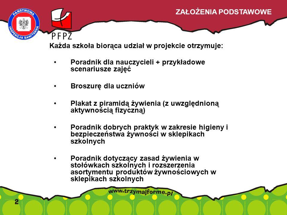 Poradnik dla nauczycieli + przykładowe scenariusze zajęć Broszurę dla uczniów Plakat z piramidą żywienia (z uwzględnioną aktywnością fizyczną) Poradni