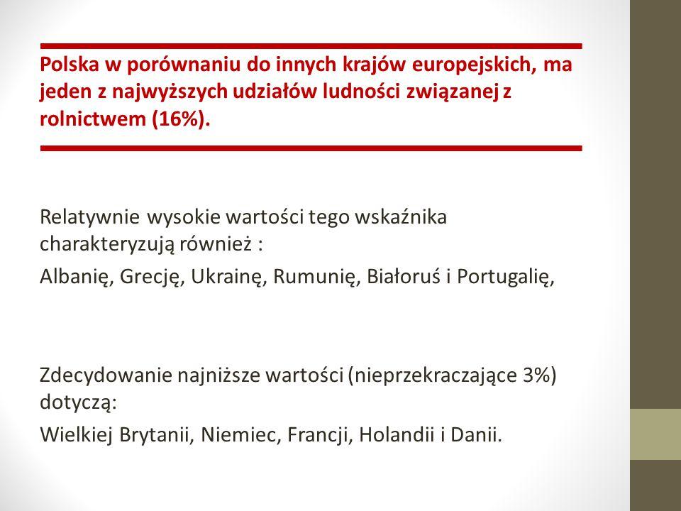 Polska w porównaniu do innych krajów europejskich, ma jeden z najwyższych udziałów ludności związanej z rolnictwem (16%). Relatywnie wysokie wartości