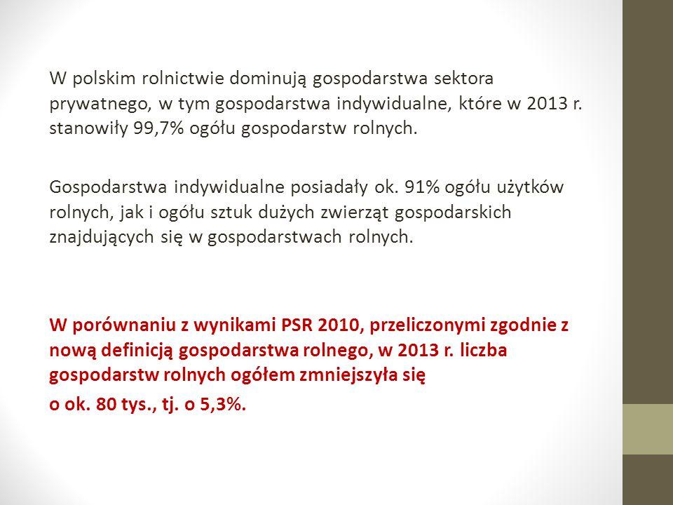 W polskim rolnictwie dominują gospodarstwa sektora prywatnego, w tym gospodarstwa indywidualne, które w 2013 r. stanowiły 99,7% ogółu gospodarstw roln