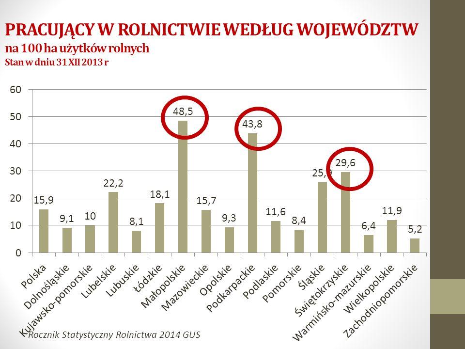 PRACUJĄCY W ROLNICTWIE WEDŁUG WOJEWÓDZTW na 100 ha użytków rolnych Stan w dniu 31 XII 2013 r Rocznik Statystyczny Rolnictwa 2014 GUS