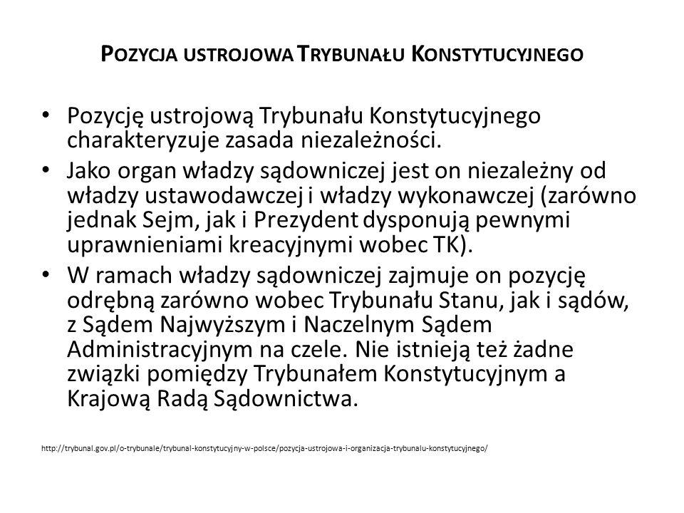 S KŁAD T RYBUNAŁU K ONSTYTUCYJNEGO Art.194. 1.