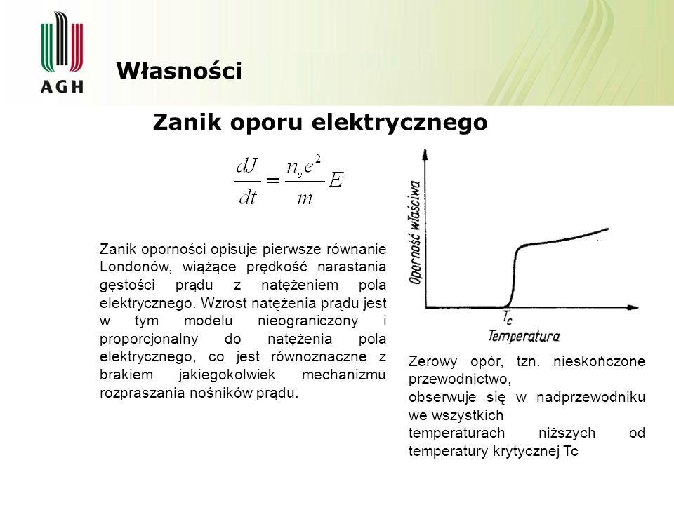 Własności Zanik oporu elektrycznego Zanik oporności opisuje pierwsze równanie Londonów, wiążące prędkość narastania gęstości prądu z natężeniem pola e