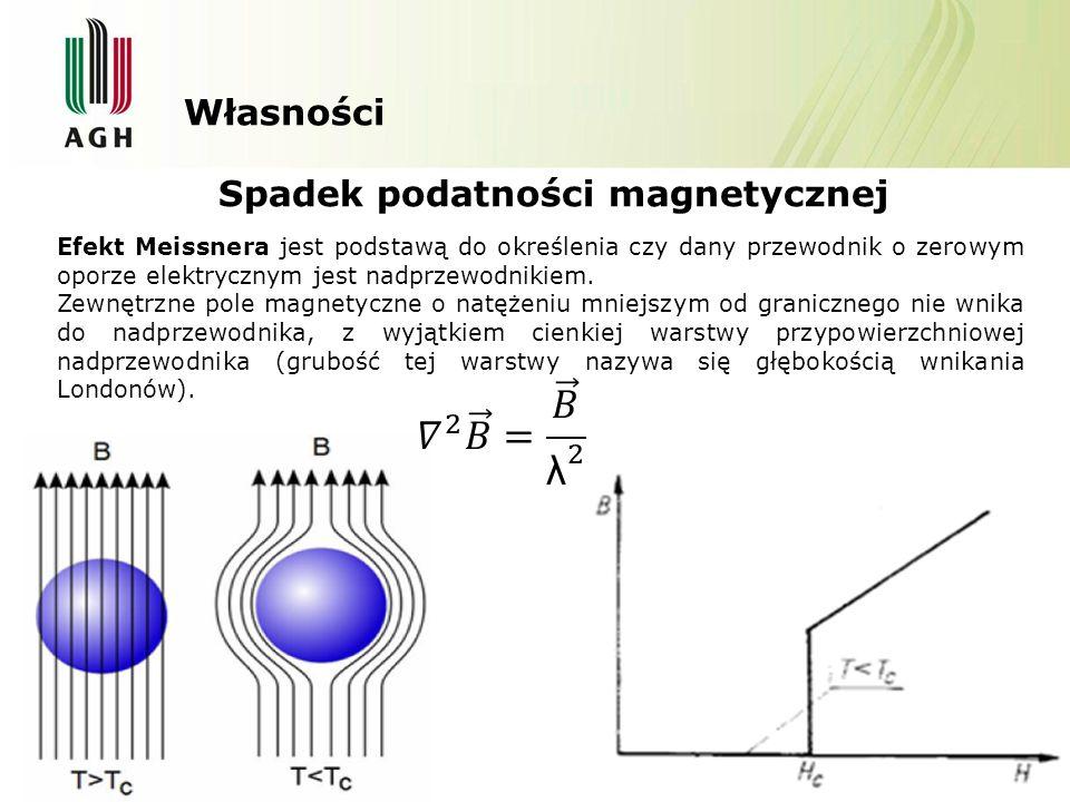 Własności Spadek podatności magnetycznej Efekt Meissnera jest podstawą do określenia czy dany przewodnik o zerowym oporze elektrycznym jest nadprzewod