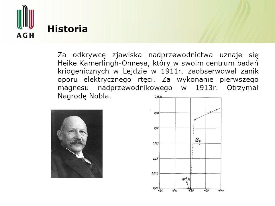 Historia Za odkrywcę zjawiska nadprzewodnictwa uznaje się Heike Kamerlingh-Onnesa, który w swoim centrum badań kriogenicznych w Lejdzie w 1911r.