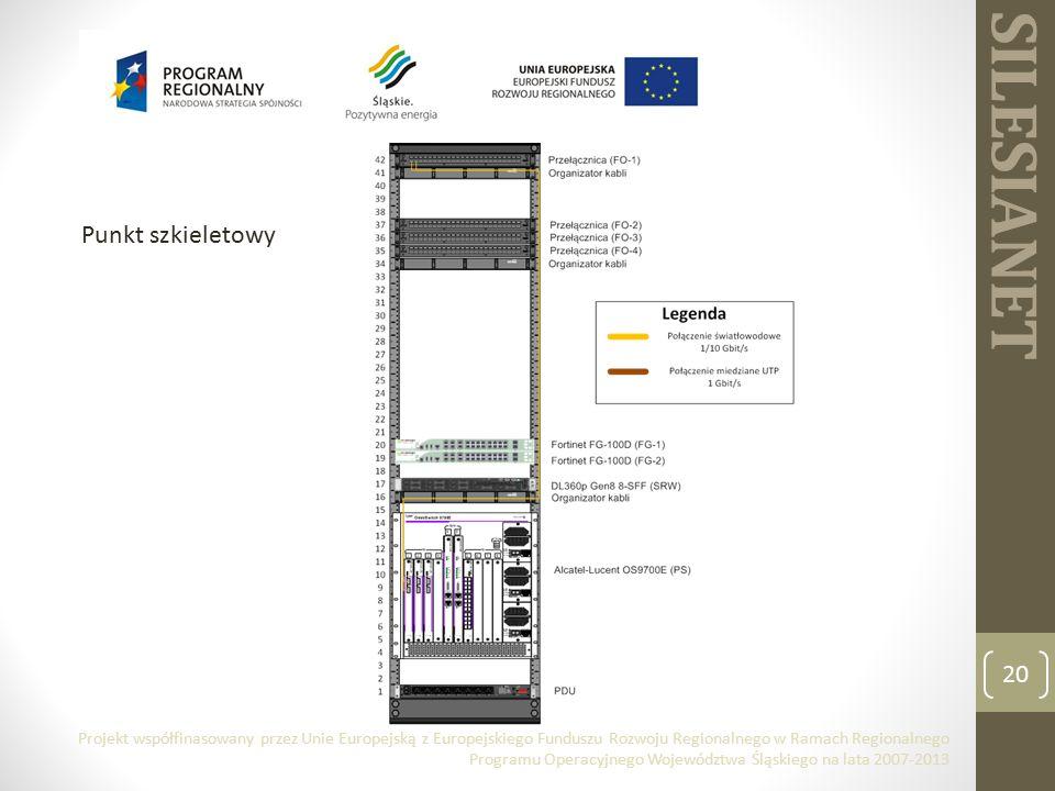 SILESIANET 20 Punkt szkieletowy Projekt współfinasowany przez Unie Europejską z Europejskiego Funduszu Rozwoju Regionalnego w Ramach Regionalnego Programu Operacyjnego Województwa Śląskiego na lata 2007-2013