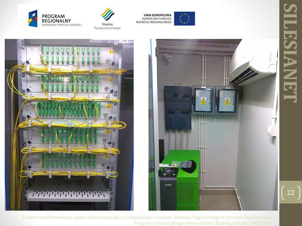 SILESIANET 22 Projekt współfinasowany przez Unie Europejską z Europejskiego Funduszu Rozwoju Regionalnego w Ramach Regionalnego Programu Operacyjnego Województwa Śląskiego na lata 2007-2013