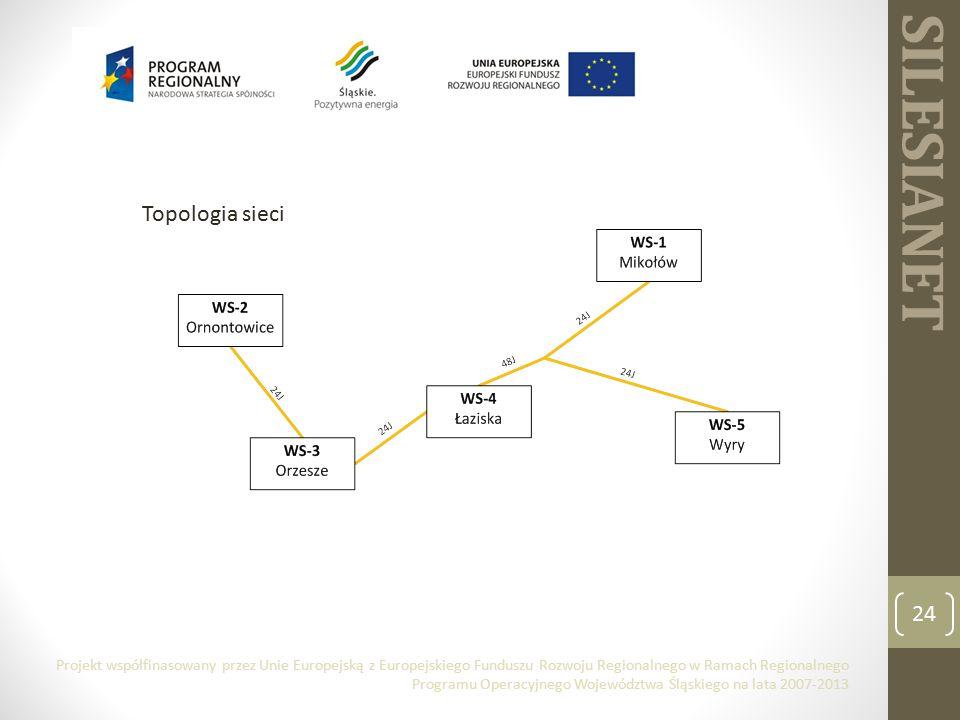 SILESIANET 24 Topologia sieci Projekt współfinasowany przez Unie Europejską z Europejskiego Funduszu Rozwoju Regionalnego w Ramach Regionalnego Programu Operacyjnego Województwa Śląskiego na lata 2007-2013