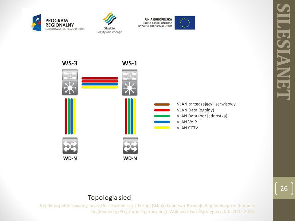 SILESIANET 26 Topologia sieci Projekt współfinasowany przez Unie Europejską z Europejskiego Funduszu Rozwoju Regionalnego w Ramach Regionalnego Programu Operacyjnego Województwa Śląskiego na lata 2007-2013