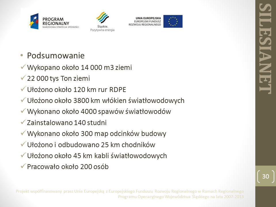 SILESIANET Podsumowanie Wykopano około 14 000 m3 ziemi 22 000 tys Ton ziemi Ułożono około 120 km rur RDPE Ułożono około 3800 km włókien światłowodowych Wykonano około 4000 spawów światłowodów Zainstalowano 140 studni Wykonano około 300 map odcinków budowy Ułożono i odbudowano 25 km chodników Ułożono około 45 km kabli światłowodowych Pracowało około 200 osób 30 Projekt współfinasowany przez Unie Europejską z Europejskiego Funduszu Rozwoju Regionalnego w Ramach Regionalnego Programu Operacyjnego Województwa Śląskiego na lata 2007-2013