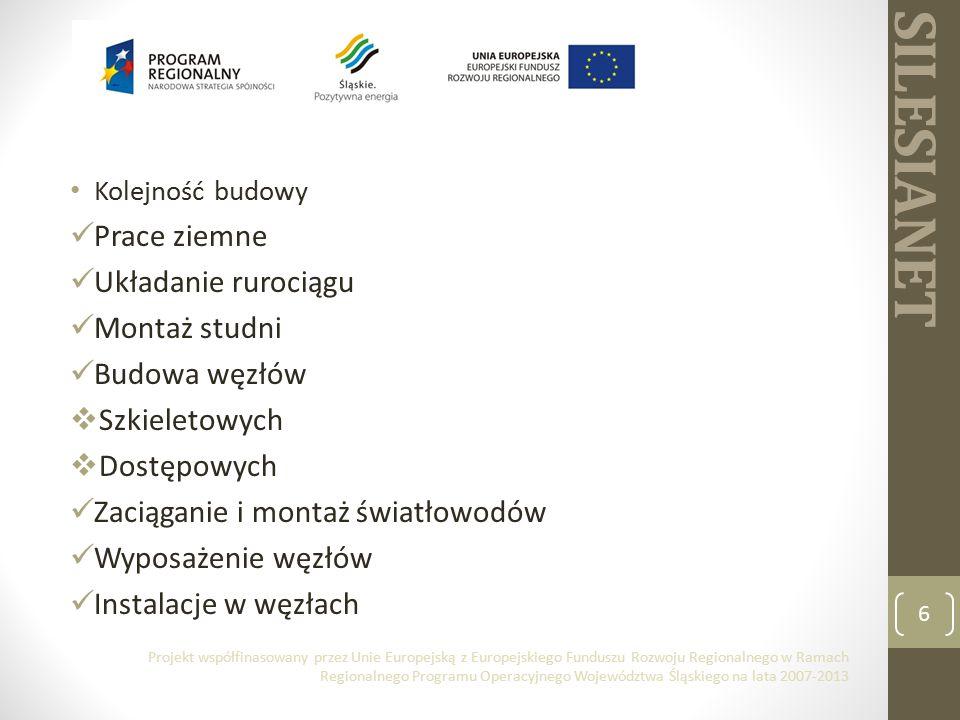 SILESIANET Kolejność budowy Prace ziemne Układanie rurociągu Montaż studni Budowa węzłów  Szkieletowych  Dostępowych Zaciąganie i montaż światłowodów Wyposażenie węzłów Instalacje w węzłach 6 Projekt współfinasowany przez Unie Europejską z Europejskiego Funduszu Rozwoju Regionalnego w Ramach Regionalnego Programu Operacyjnego Województwa Śląskiego na lata 2007-2013