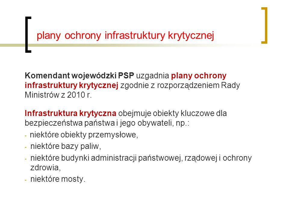 plany ochrony infrastruktury krytycznej Komendant wojewódzki PSP uzgadnia plany ochrony infrastruktury krytycznej zgodnie z rozporządzeniem Rady Minis