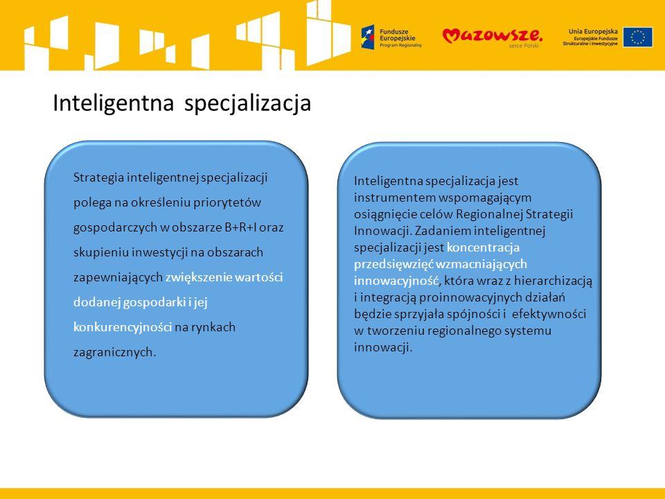 Przykłady powiązań – nowoczesne usługi dla biznesu: