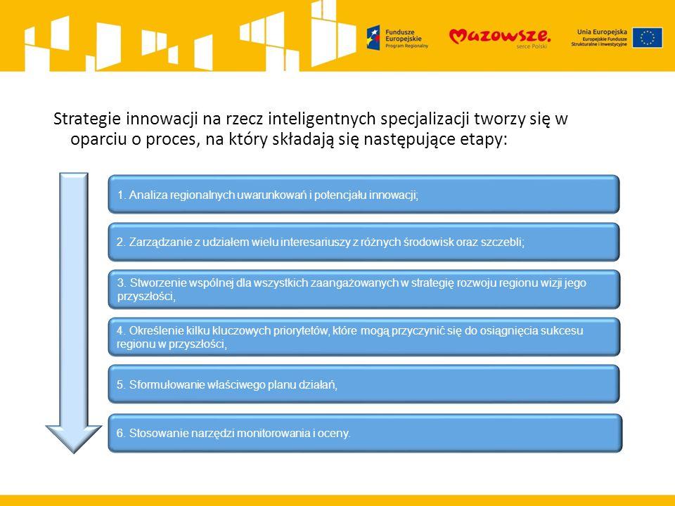 Strategie innowacji na rzecz inteligentnych specjalizacji tworzy się w oparciu o proces, na który składają się następujące etapy: 1. Analiza regionaln