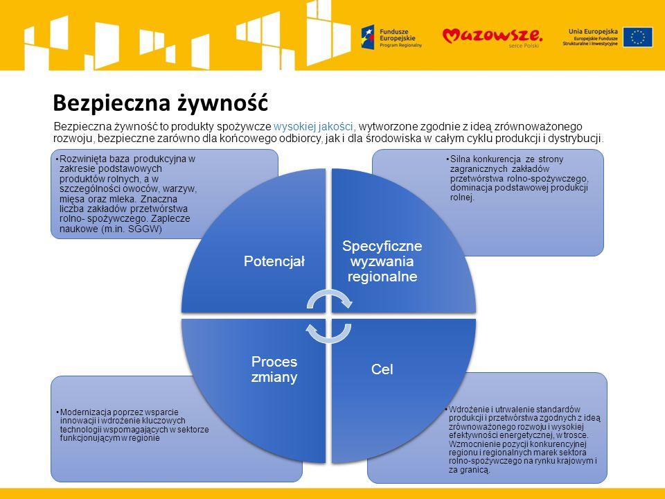 Bezpieczna żywność – przykłady powiązań żywność wysokiej jakości opakowania (sektor rolno-spożywczy, sektor chemiczny, nanotechnologie), oprzyrządowanie do zapewniania i weryfikacji jakości (sektor rolno- spożywczy, sektor chemiczny, sektor medyczny, nanotechnologie, fotonika, elektronika), organizmy żywe wykorzystywane w procesie produkcji (sektor rolno- spożywczy, biotechnologia), minimalizowanie wpływu na środowisko (zrównoważony rozwój) środki i techniki ochrony upraw, środki weterynaryjne (sektor rolno-spożywczy, sektor chemiczny, sektor medyczny, biotechnologia), zagospodarowanie produktów ubocznych produkcji i przetwórstwa rolno-spożywczego (sektor rolno- spożywczy, sektor energetyczny, sektor chemiczny, biotechnologia, nanotechnologie, usługi B2B), bezpieczeństwo odbiorcy substancje aktywne biologicznie, żywność funkcjonalna (sektor rolno-spożywczy, sektor medyczny, sektor chemiczny, biotechnologia), Cykl produkcji systemy monitorowania upraw/hodowli (sektor rolno-spożywczy, sektor IT, technologie informacyjno- komunikacyjne, fotonika, elektronika, chemia), automatyzacja produkcji (sektor rolno- spożywczy, sektor IT, technologie informacyjno- komunikacyjne, fotonika, elektronika), dystrybucja logistyka, zarządzanie cyklem dostaw (sektor rolnos pożywczy, sektor IT, technologie informacyjno- komunikacyjne, usługi B2B).