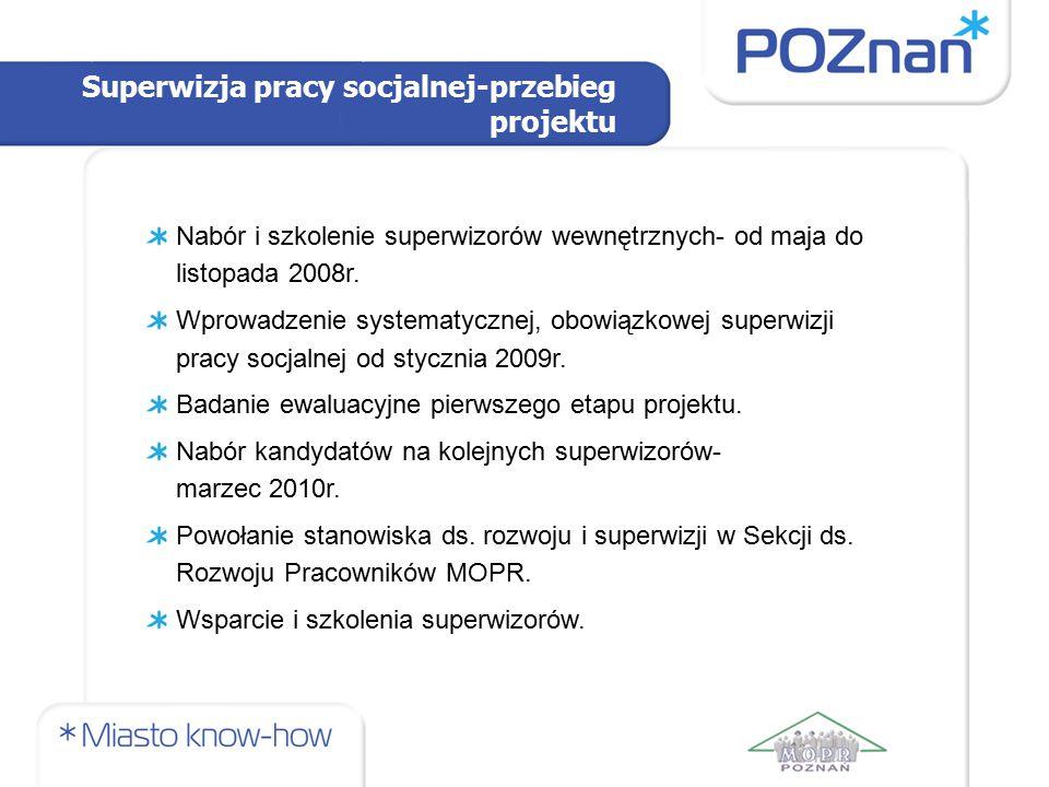 Superwizja pracy socjalnej-przebieg projektu Nabór i szkolenie superwizorów wewnętrznych- od maja do listopada 2008r. Wprowadzenie systematycznej, obo