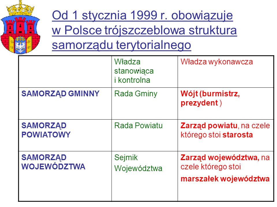 Od 1 stycznia 1999 r. obowiązuje w Polsce trójszczeblowa struktura samorządu terytorialnego. Władza stanowiąca i kontrolna Władza wykonawcza SAMORZĄD
