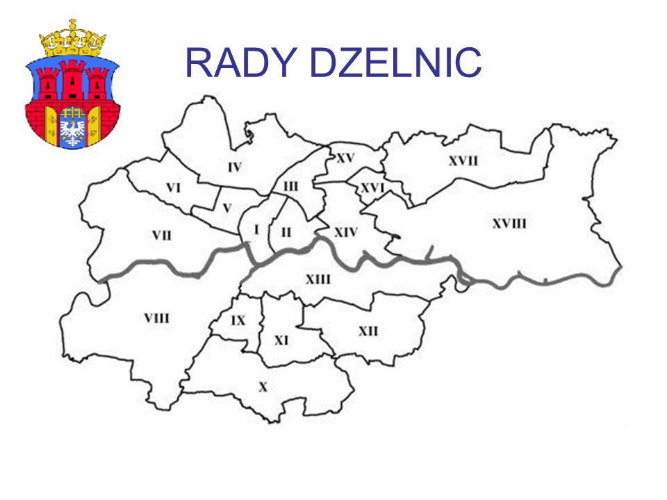 RADY DZELNIC