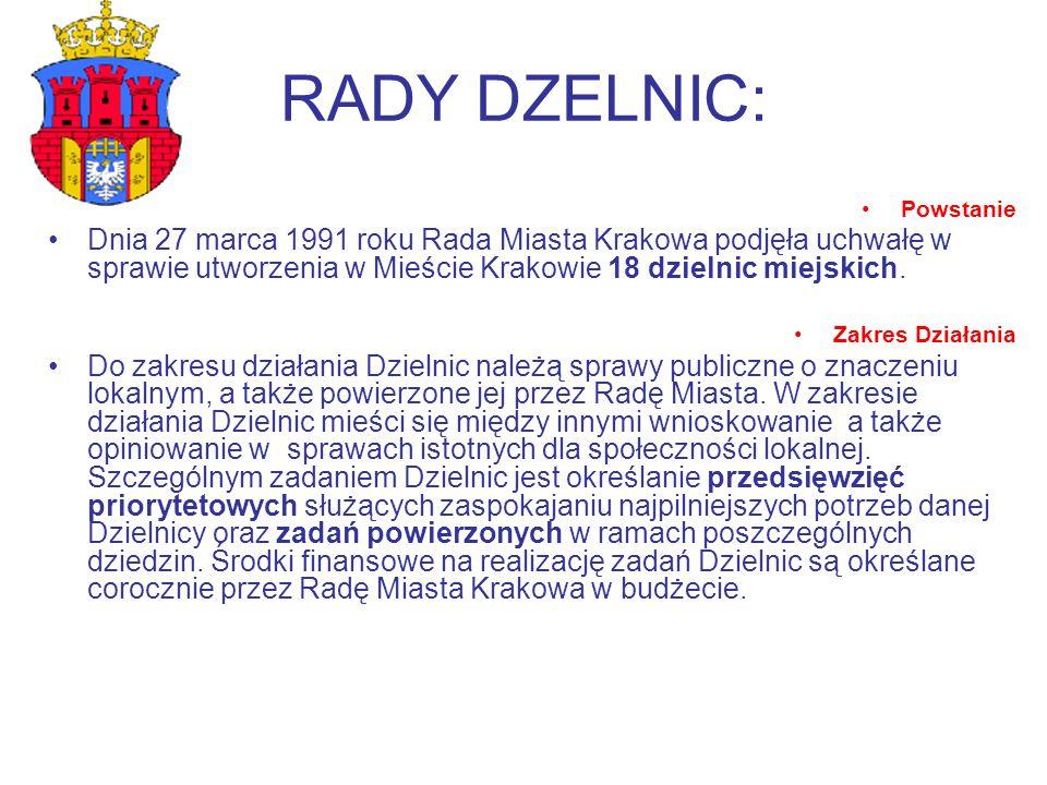 RADY DZELNIC: Powstanie Dnia 27 marca 1991 roku Rada Miasta Krakowa podjęła uchwałę w sprawie utworzenia w Mieście Krakowie 18 dzielnic miejskich. Zak