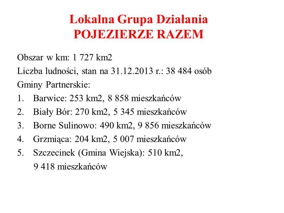 Lokalna Grupa Działania POJEZIERZE RAZEM Obszar w km: 1 727 km2 Liczba ludności, stan na 31.12.2013 r.: 38 484 osób Gminy Partnerskie: 1.Barwice: 253