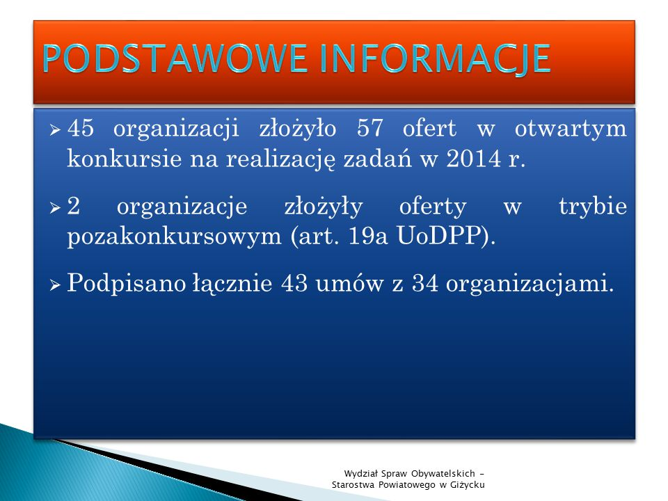  Łącznie Powiat Giżycki finansował realizację 47 projektów w formie powierzenia, wsparcia i współorganizacji (20) około 34 organizacjom działającym na terenie powiatu.