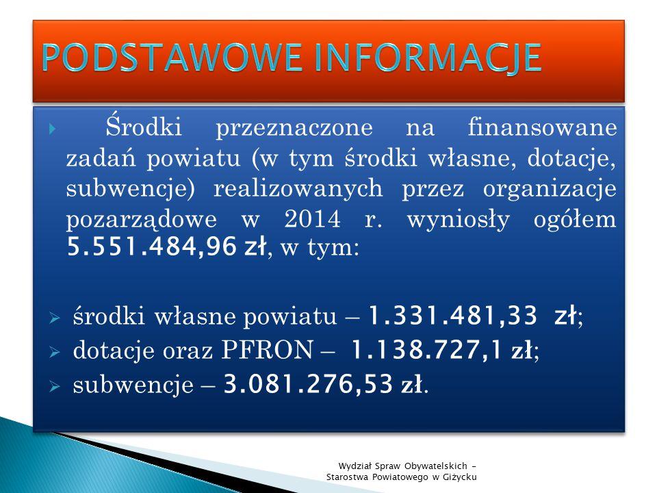  Środki przeznaczone na finansowane zadań powiatu (w tym środki własne, dotacje, subwencje) realizowanych przez organizacje pozarządowe w 2014 r.