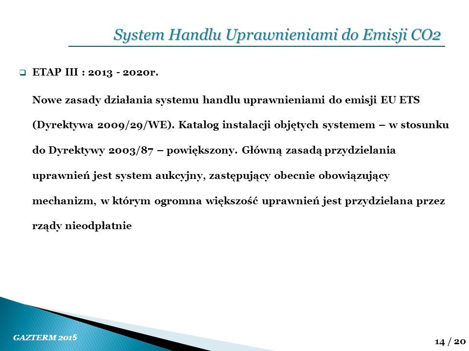 GAZTERM 201 5 14 / 20  ETAP III : 2013 - 2020r. Nowe zasady działania systemu handlu uprawnieniami do emisji EU ETS (Dyrektywa 2009/29/WE). Katalog i