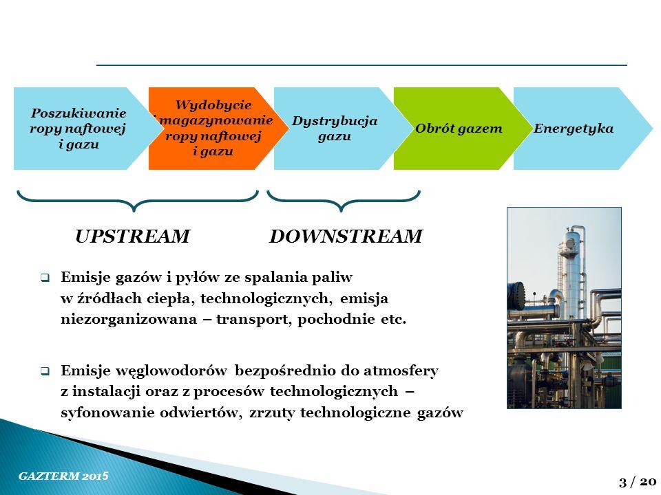 GAZTERM 201 5 3 / 20 Energetyka Obrót gazem Dystrybucja gazu Wydobycie i magazynowanie ropy naftowej i gazu Poszukiwanie ropy naftowej i gazu UPSTREAM