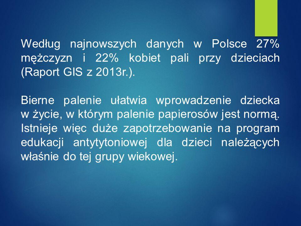 Według najnowszych danych w Polsce 27% mężczyzn i 22% kobiet pali przy dzieciach (Raport GIS z 2013r.). Bierne palenie ułatwia wprowadzenie dziecka w