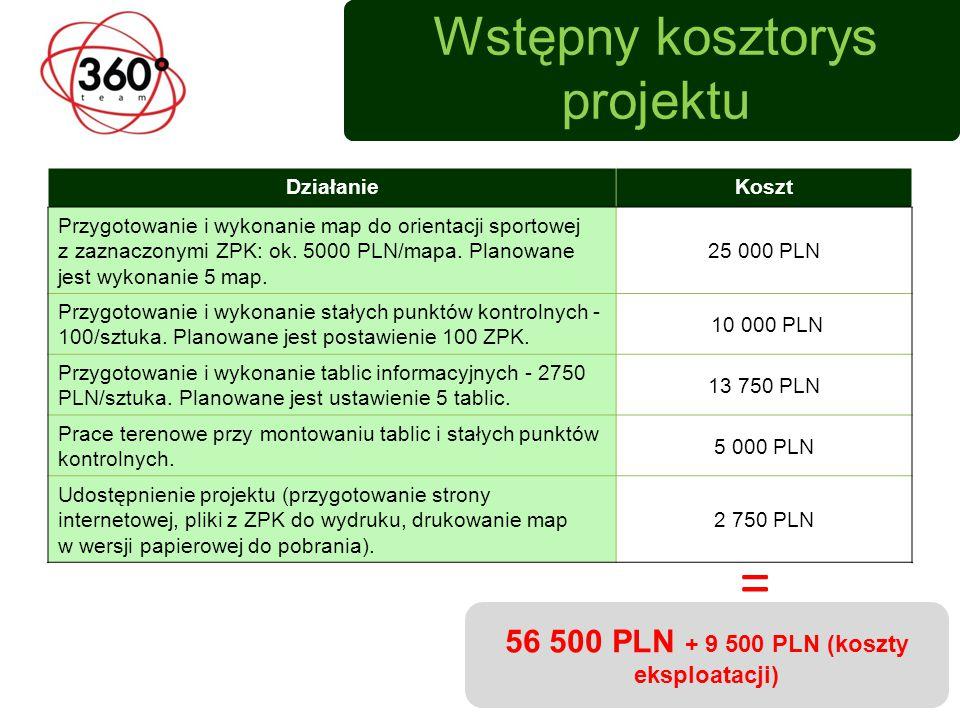 Wstępny kosztorys projektu DziałanieKoszt Przygotowanie i wykonanie map do orientacji sportowej z zaznaczonymi ZPK: ok.