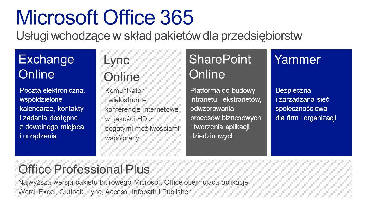 Office Professional Plus Najwyższa wersja pakietu biurowego Microsoft Office obejmująca aplikacje: Word, Excel, Outlook, Lync, Access, Infopath i Publisher Microsoft Office 365 Usługi wchodzące w skład pakietów dla przedsiębiorstw Exchange Online Poczta elektroniczna, współdzielone kalendarze, kontakty i zadania dostępne z dowolnego miejsca i urządzenia Lync Online Komunikator i wielostronne konferencje internetowe w jakości HD z bogatymi możliwościami współpracy SharePoint Online Platforma do budowy intranetu i ekstranetów, odwzorowania procesów biznesowych i tworzenia aplikacji dziedzinowych Yammer Bezpieczna i zarządzana sieć społecznościowa dla firm i organizacji