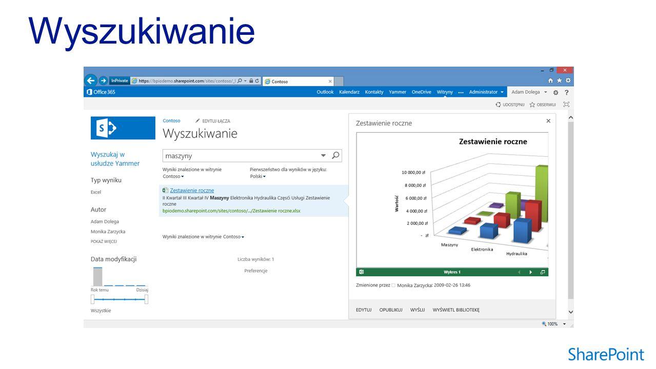 Lokalnie lub hosting (np. Azure) SharePoint Online Hybryda