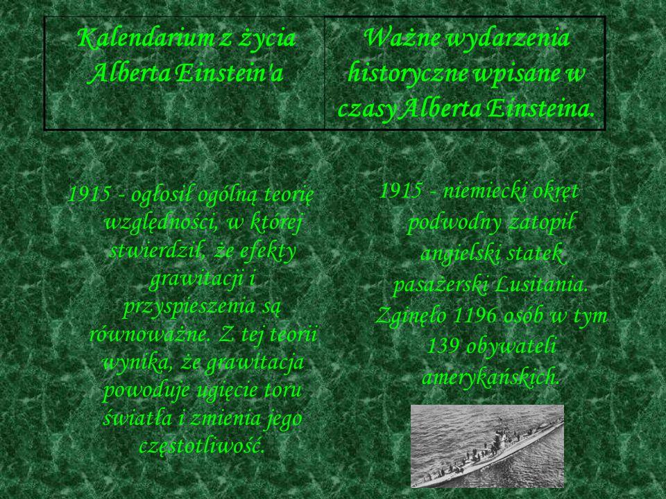 1915 - ogłosił ogólną teorię względności, w której stwierdził, że efekty grawitacji i przyspieszenia są równoważne.