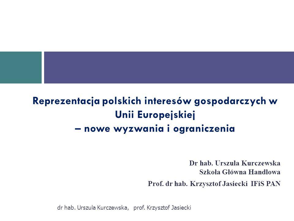 Reprezentacja interesów polskich organizacji gospodarczych w UE – nowe wyzwania i ograniczenia  Projekt badawczy EUROLOB II – porównawcze badania sondażowe w Niemczech, Francji, Wielkiej Brytanii, Polsce i na poziomie UE – 580 organizacji biznesu.