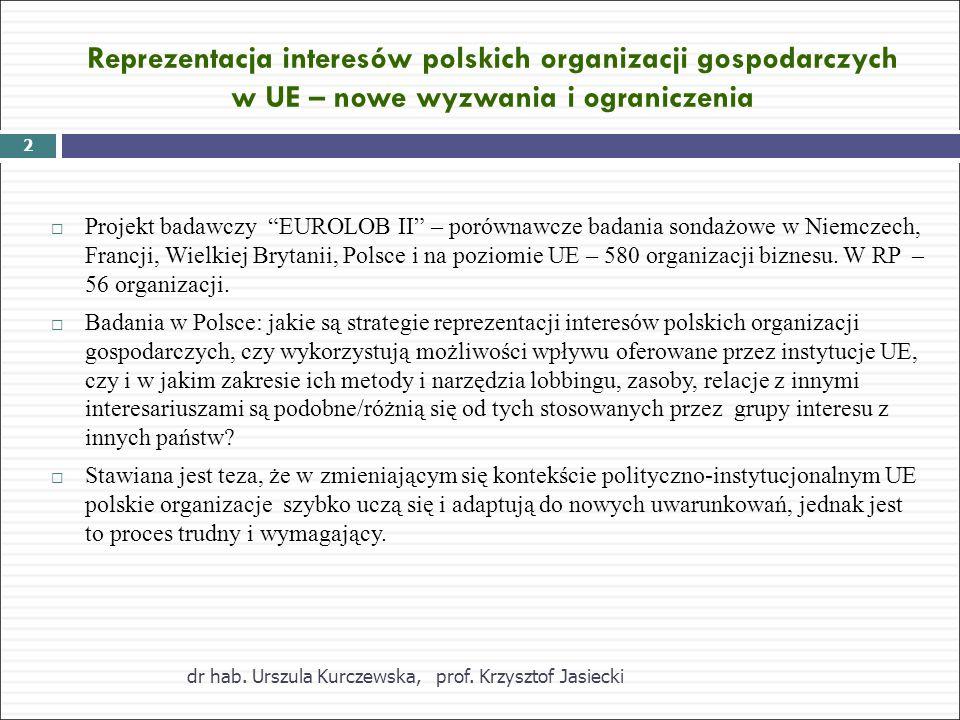 Opinie na temat użyteczności współpracy z intereseriuszami dr hab.